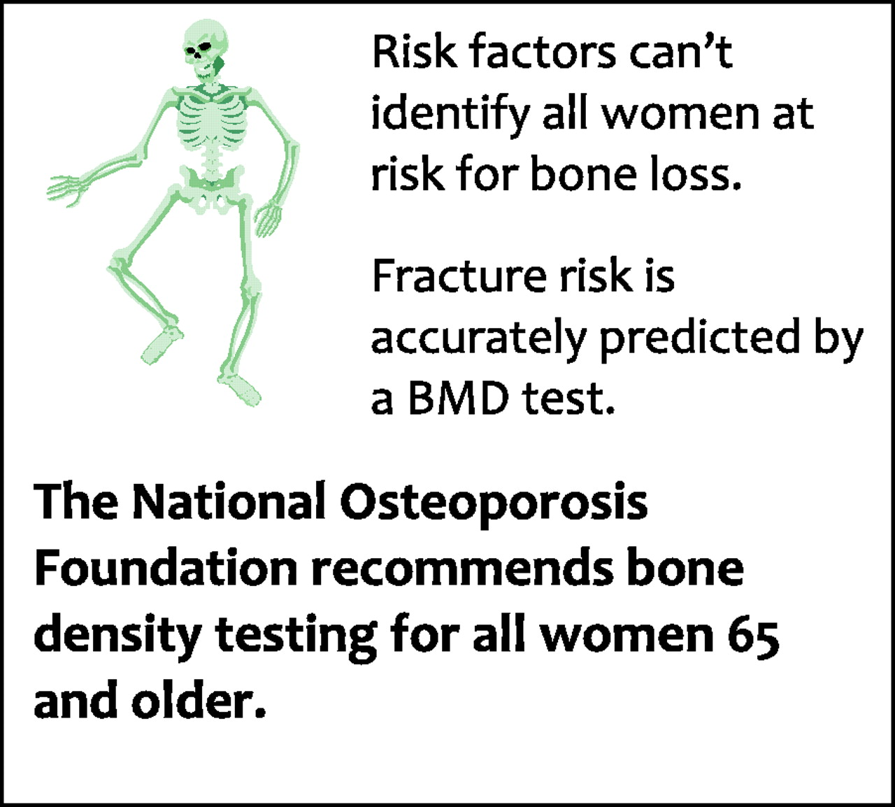 Interventions to Improving Osteoporosis Screening: An Iowa