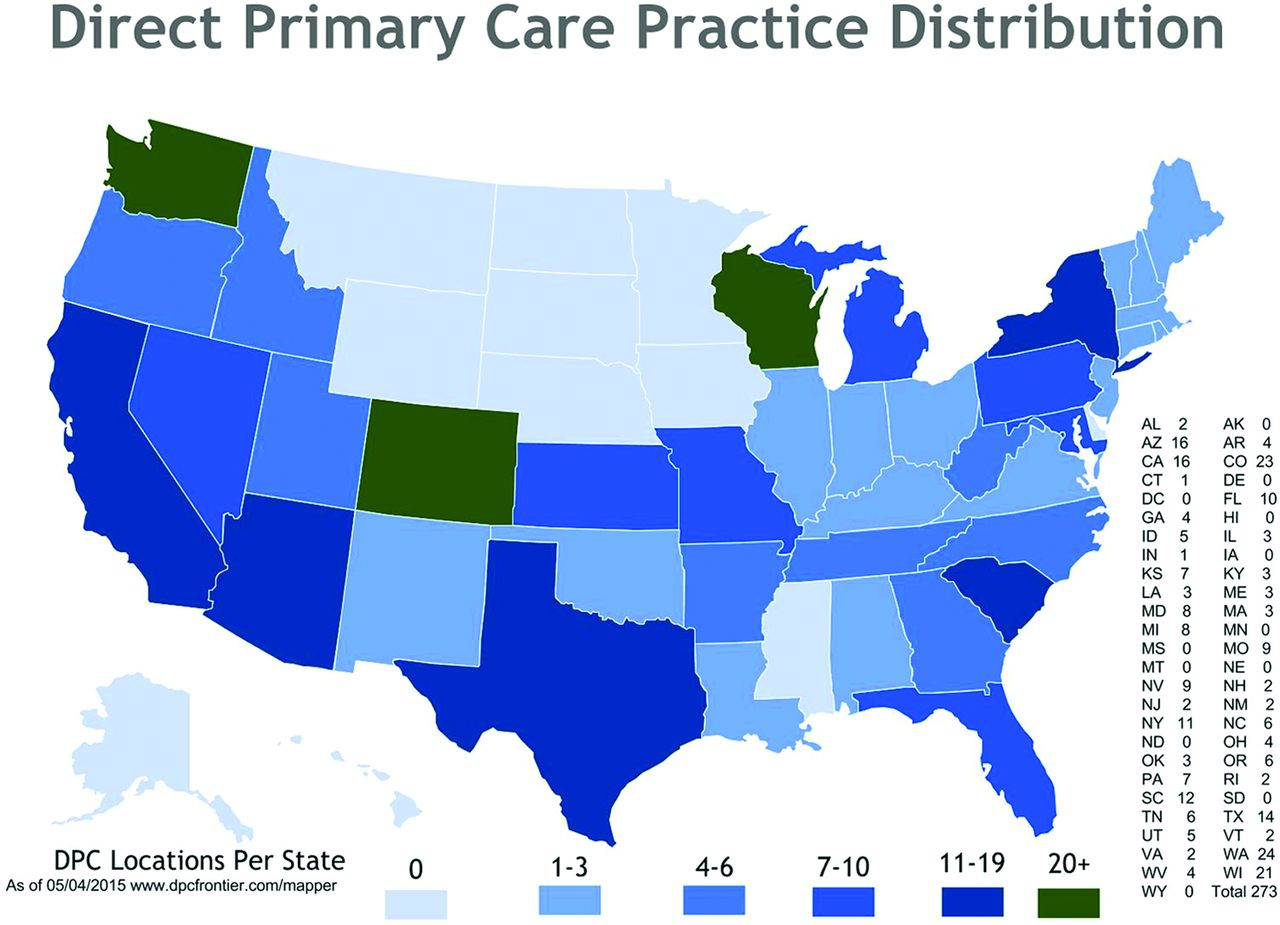 Direct Primary Care: Practice Distribution and Cost Across