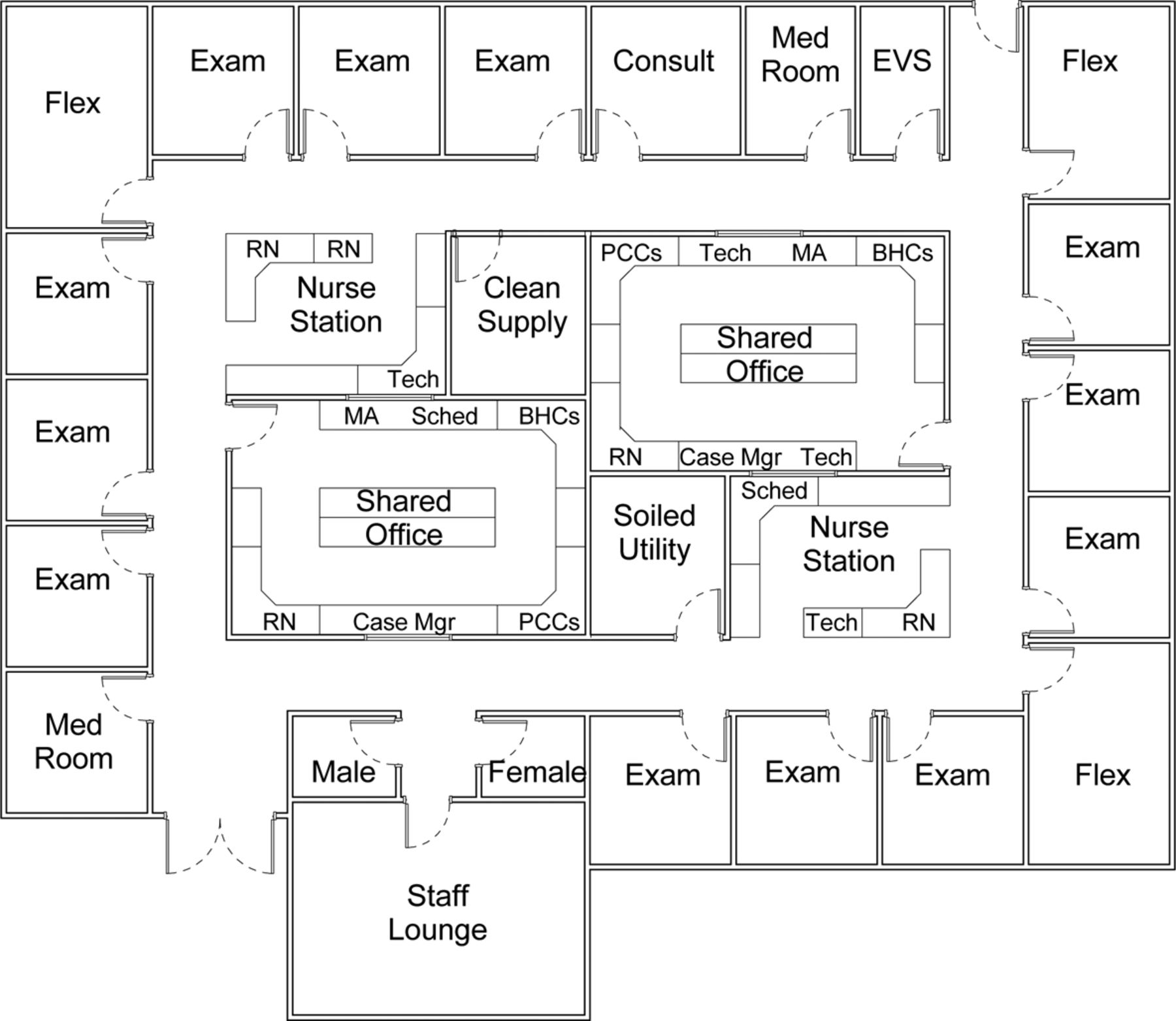 Designing Clinical Space for the Delivery of Integrated ...